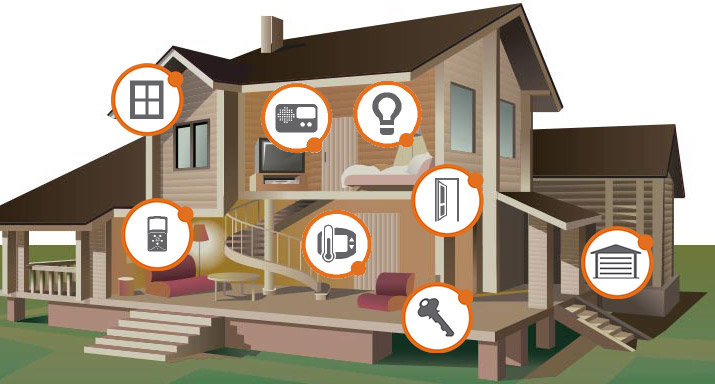 Tips for Maintaining your Alarm System in the New Year